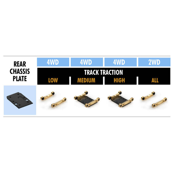 BRASS REAR LOWER SUSPENSION HOLDER SET +2 - RR+RF
